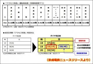 画像(320x220)・拡大画像(661x456)