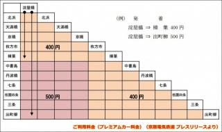 画像(320x190)・拡大画像(800x475)