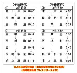 画像(320x305)・拡大画像(562x537)